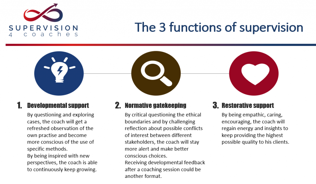 3 functions of the coach supervisor